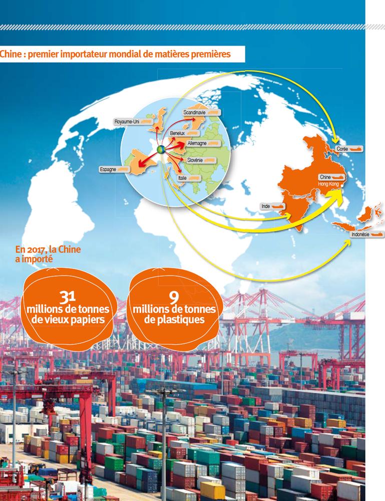 Paprec_Chine_carte_importations
