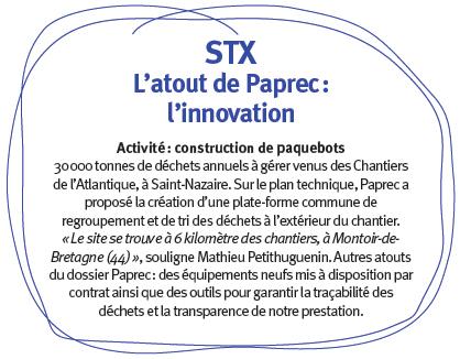 STX fait confiance à Paprec